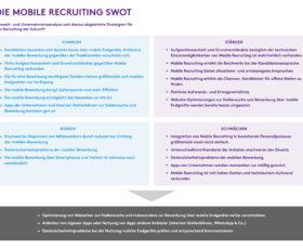 Mobile Recruiting: Da muss noch mehr passieren
